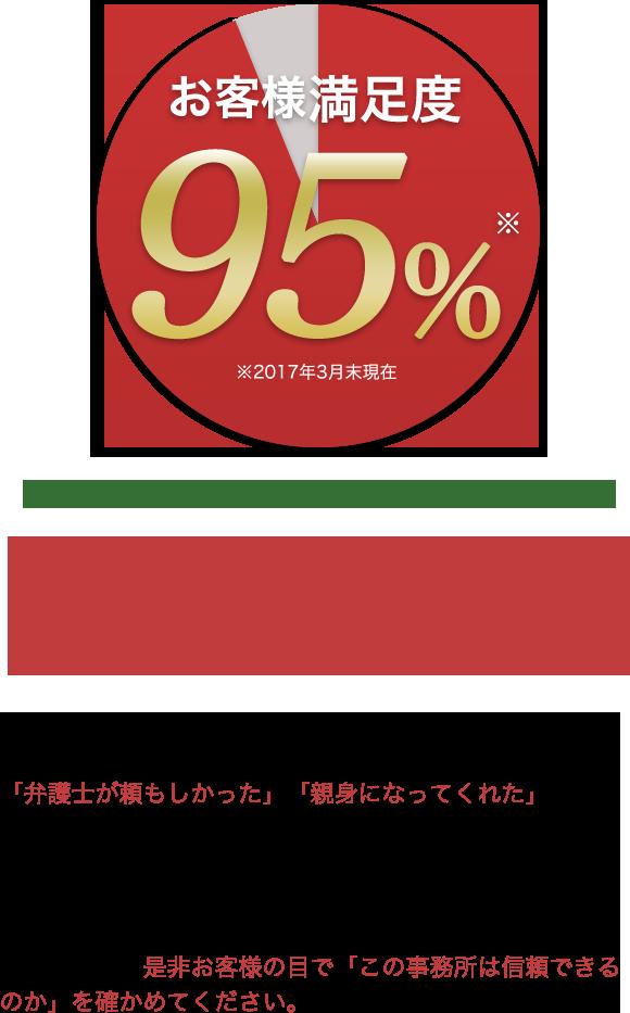 お客様満足度95% 弁護士の力量と熱意を感じてください!