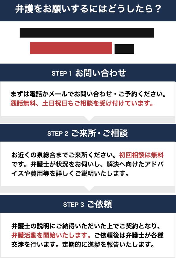 お問い合わせからご依頼まで 簡単3ステップ(お問い合わせ→ご来所・ご相談→ご依頼)