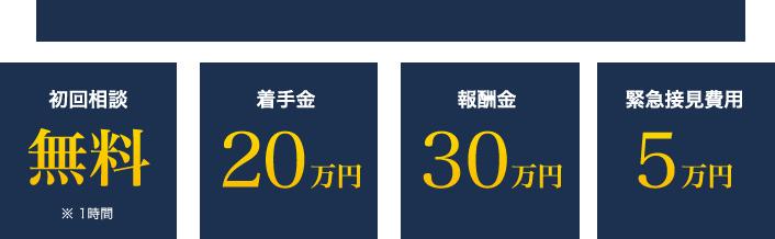 泉総合法律事務所刑事事件弁護士費用