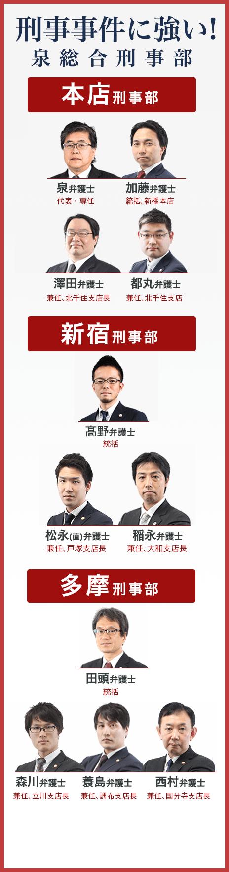 弁護士法人泉総合法律事務所刑事部